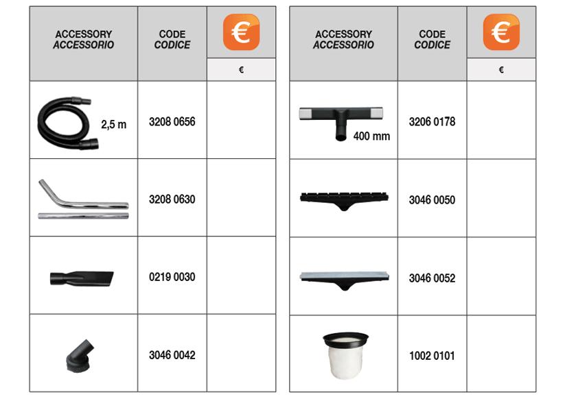 cvp 265 x standard accessories Comet