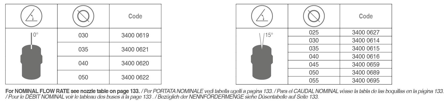 Ceramic 500b UnPack Nozzle tabelle 02