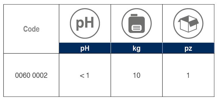 Descaler Acid Ser tabelle 01