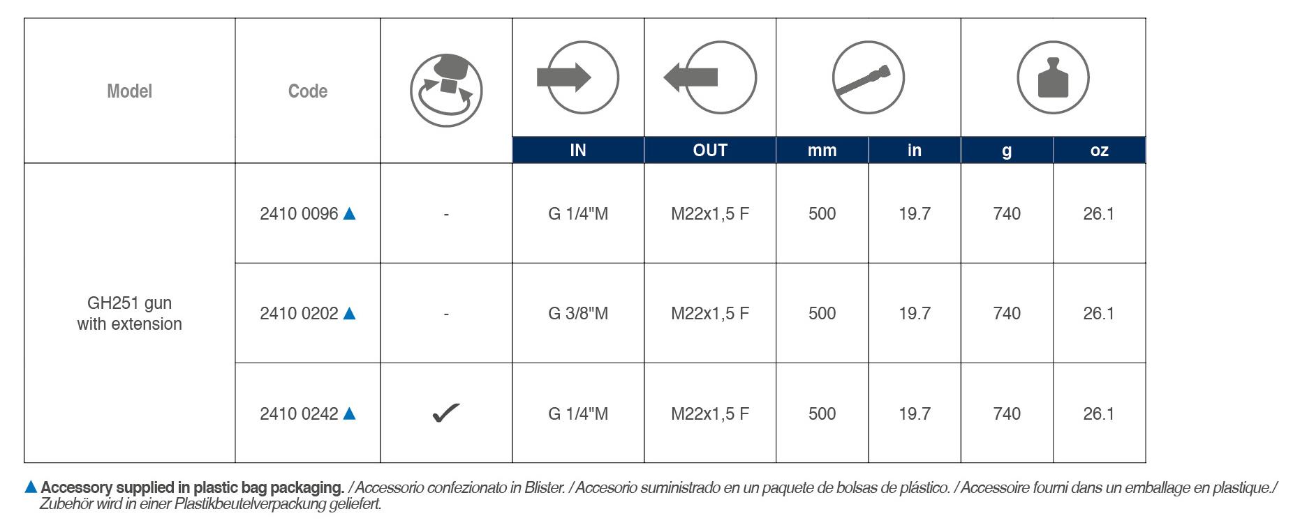 GH 251 tabelle 02