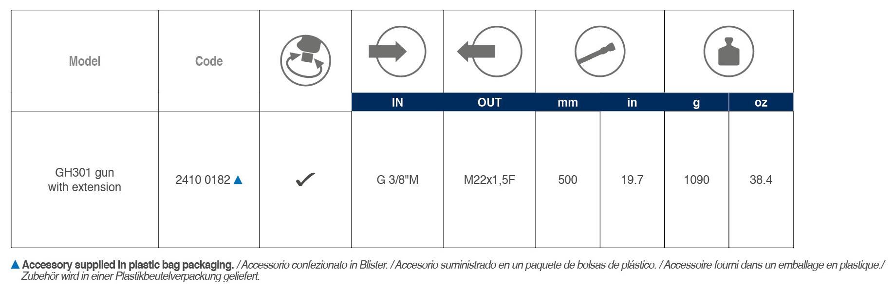 GH 300 tabelle 02