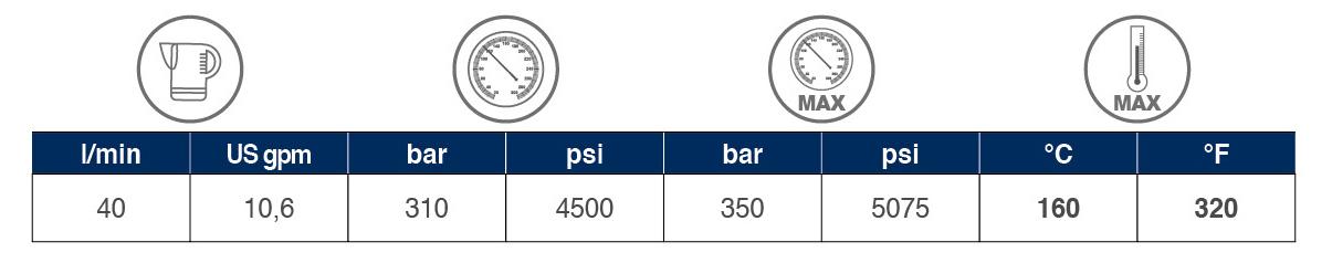 GH 351 tabelle 01
