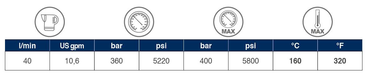GH 955 tabelle 01