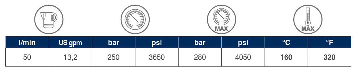 GH 957 tabelle 01