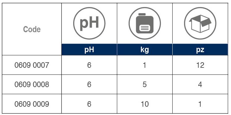 Hand Neutro Detergent tabelle 01