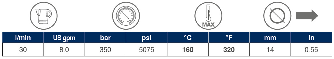 Nipples 350b tabelle 01