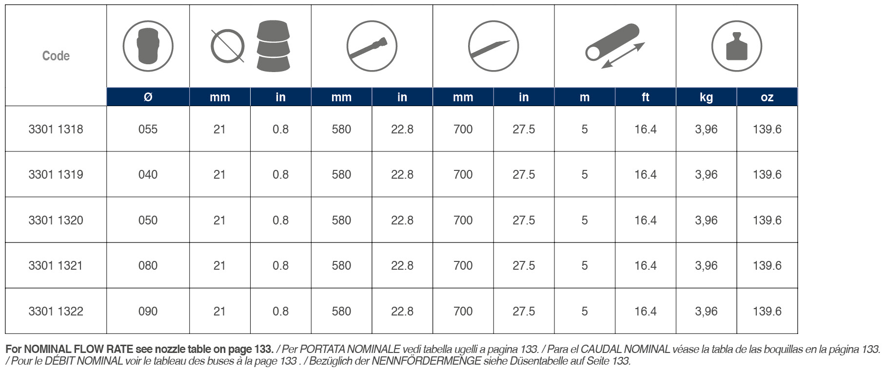 Sand-Soda Blast Lance Kit Quick Coup TSL400 tabelle 02