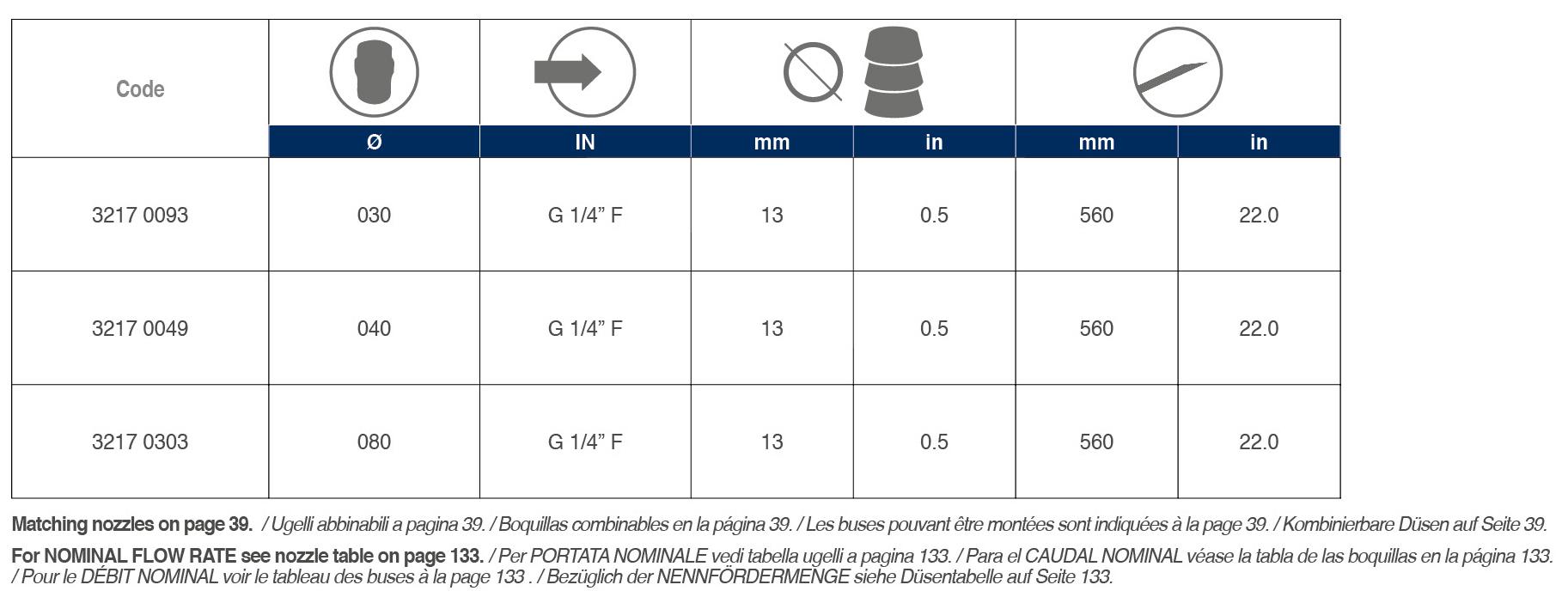 Sand-Soda Blasting Kit TS33 tabelle 02