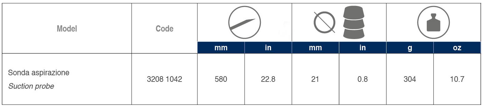 Sand-Soda Blasting Kit TS56 tabelle 03