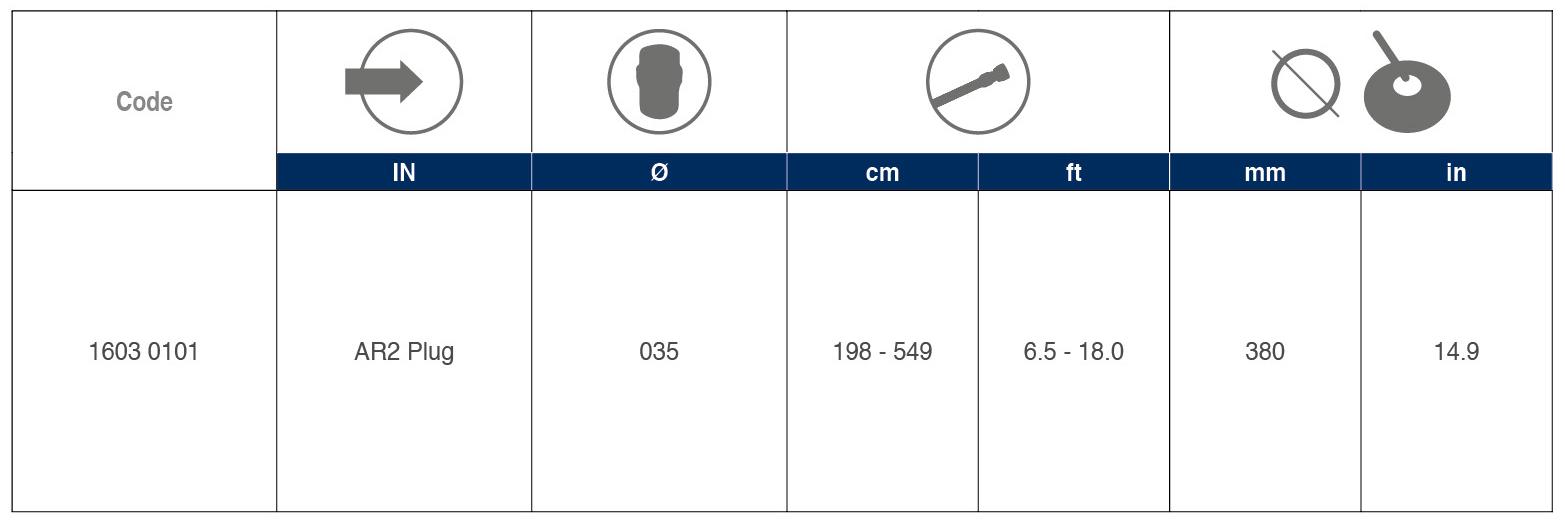 Solar Panel Wash Kit tabelle 02