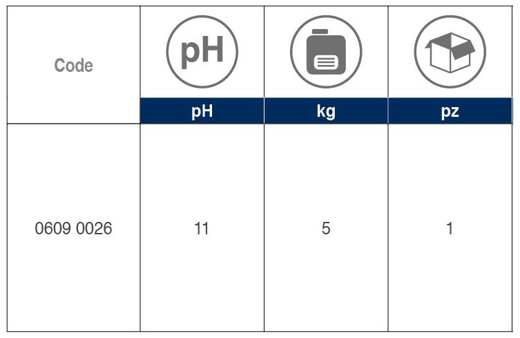 Tessil DET Detergent tabelle 01