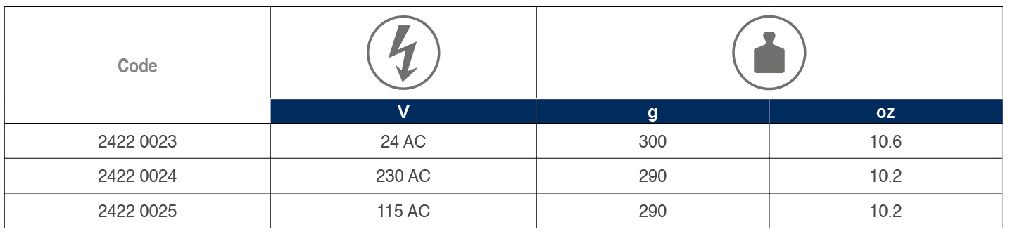 Water Softener Pumps tabelle 02