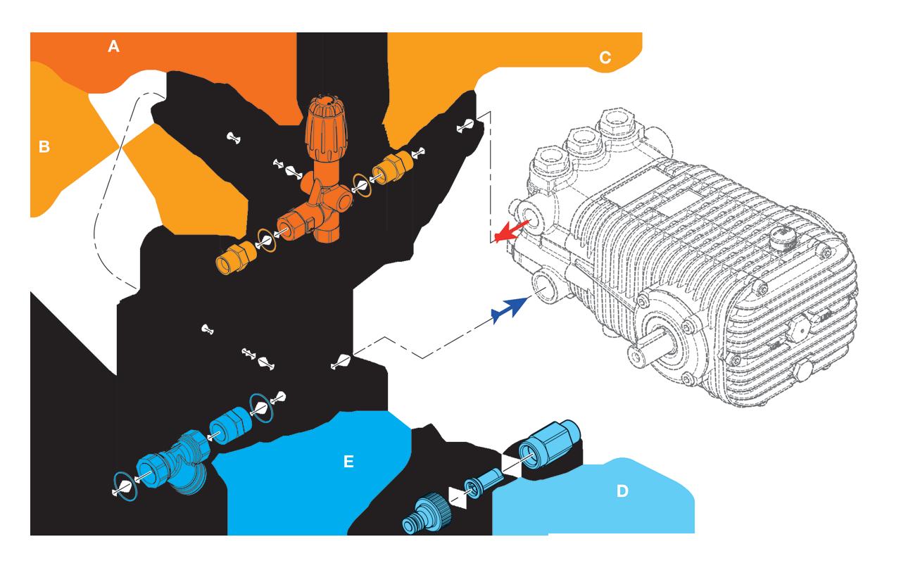 connection kit Comet