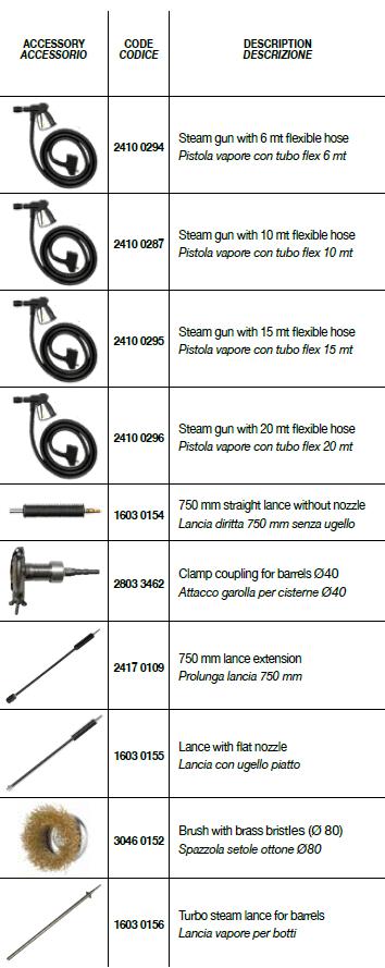 DSG-10 EX + DSG-15 EX + DSG-18 EX Optional Accessories