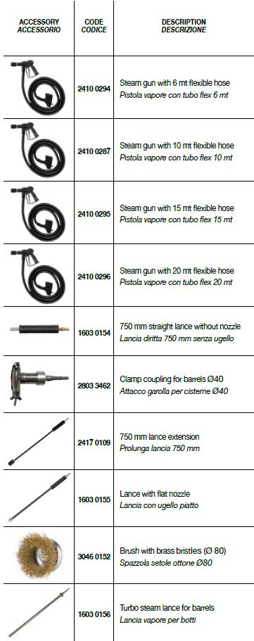 DSG-21 EX + DSG-30 EX Optional Accessories