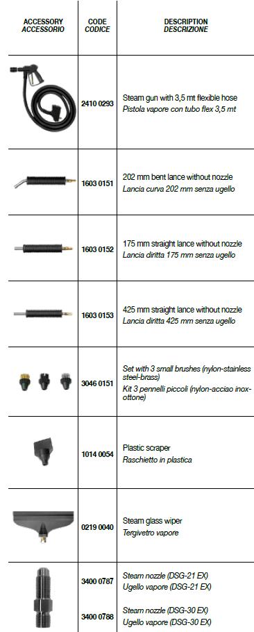 DSG-21 EX + DSG-30 EX Standard Accessories