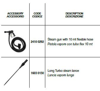 DSG-3 EX + DSG-3.3 EX Optional Accessories