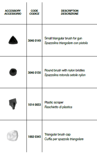 DSG-3 EX + DSG-3.3 EX Standard Accessories 2