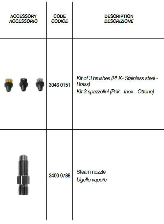DSG-6 DP Standard Accessories 2