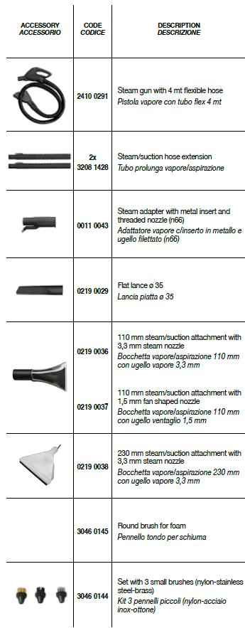 DSG CAR-3 EXVF Standard Accessories 1